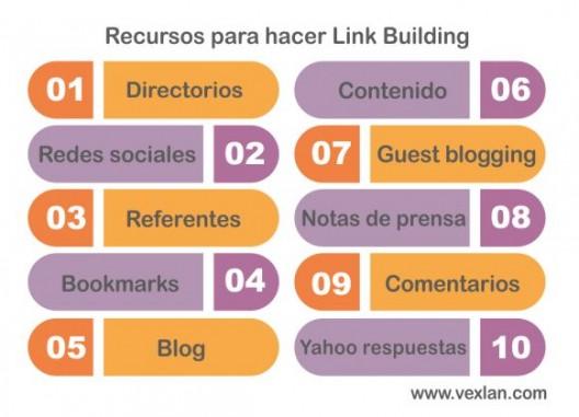 técnicas para hacer link building